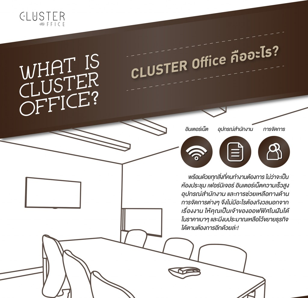 What is CLUSTER OFFICE?